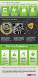 Infographic: What's Driving Transformation in FinServ Industry
